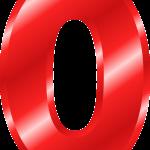 number, 0, digit